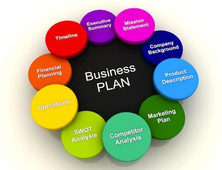 Psyck k business plan example